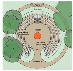pinsent-camp-circle-plan